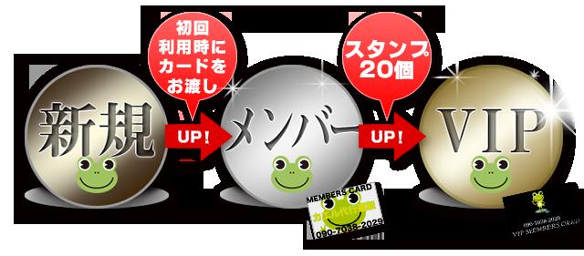 メンバー 新規→メンバー→VIPメンバー